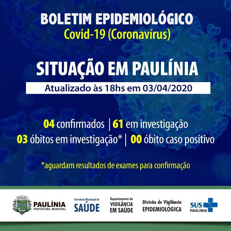 Paulínia confirma terceira morte suspeita de coronavírus