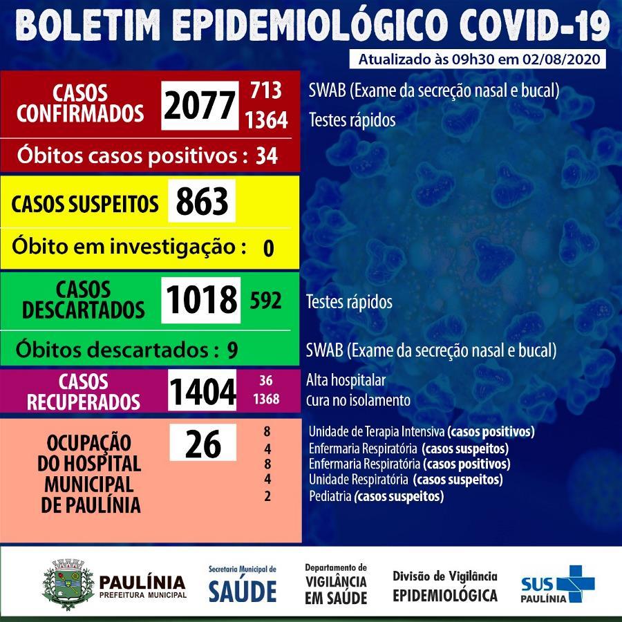 Boletim Epidemiológico 3.8.20