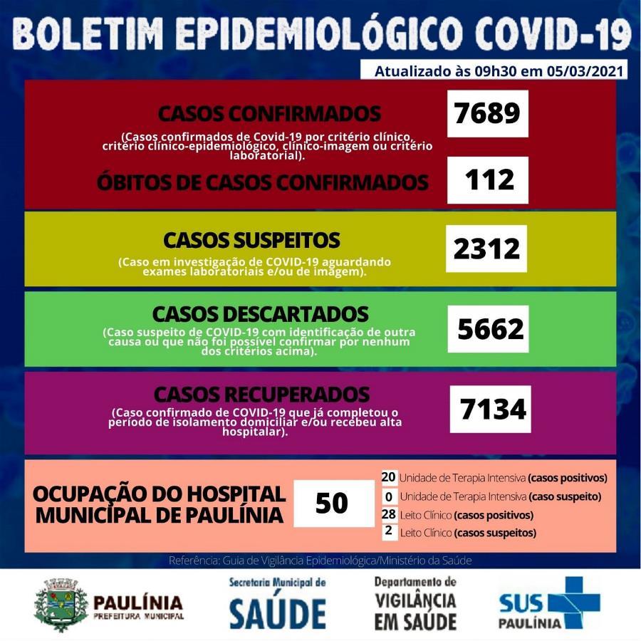 Boletim Epidemiológico 05.03.21