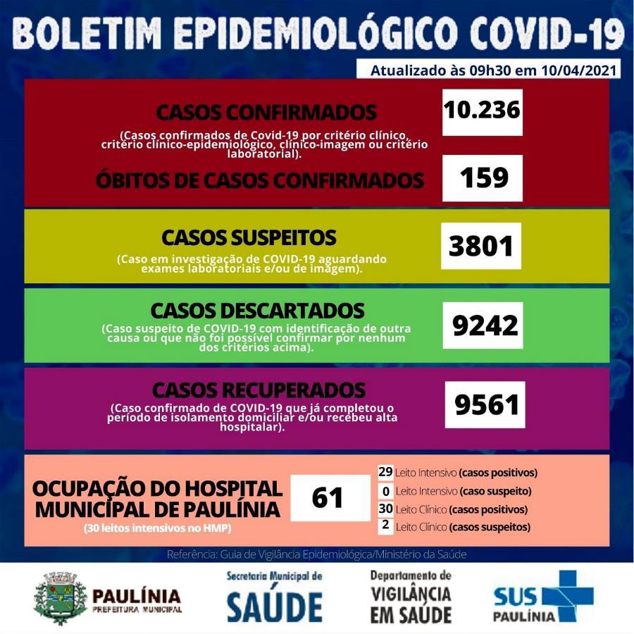 Boletim Epidemiológico - Óbito 159